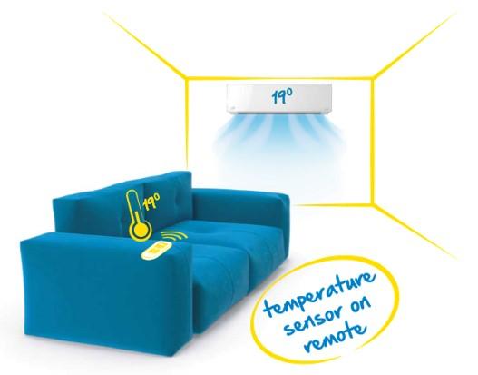 Điều hòa Beko Inverter 12000 BTU RSVC12VT - Cảm biến nhiệt độ Zone Follow