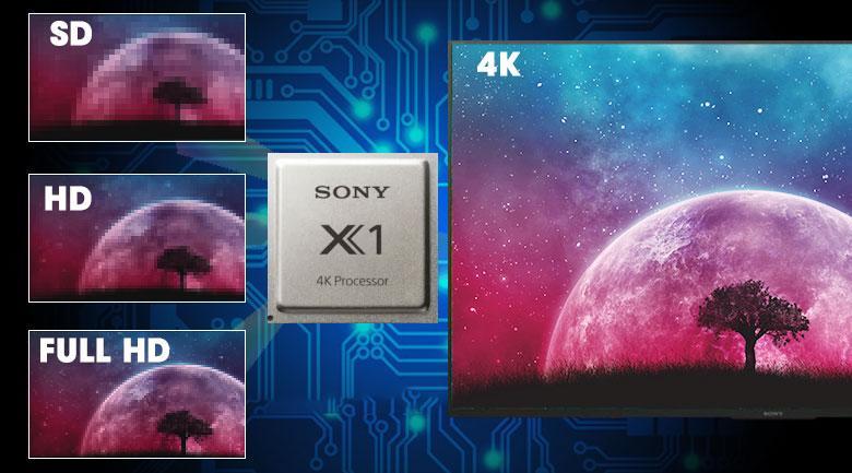 X1 4K Processor-Android Tivi Sony 4K 65 inch KD-65X7500H
